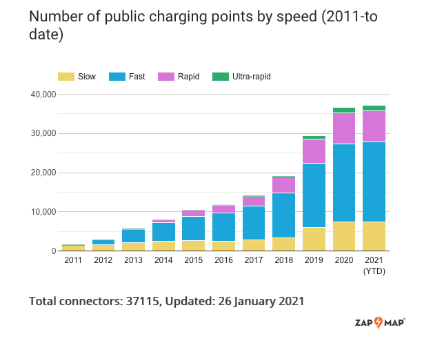 ZAP MAP CHARGING GRAPH.png